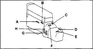Номер двигателя и коробки передач