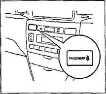 Система предупреждения о непристегнутом ремне безопасности пассажира