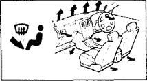 Управление отопителем и кондиционером
