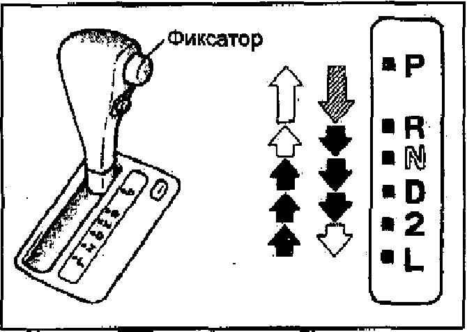 Коробка автомат картинка и что означают буквы