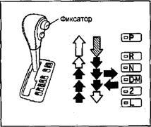 Управление автомобилем с АКПП