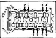 Проверка и регулировка зазоров в приводе клапанов 1ZZ-FE