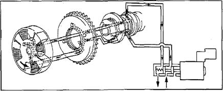 Описание работы системы VVT-i