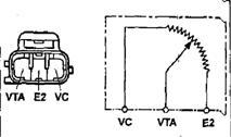 Проверка датчика положения дроссельной заслонки 1NZ-FE, 2NZ-FE, 1ZZ-FE, 2ZZ-GE