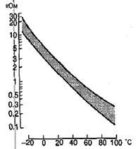 Датчик температуры охлаждающей жидкости 1NZ-FE, 2NZ-FE, 1ZZ-FE, 2ZZ-GE
