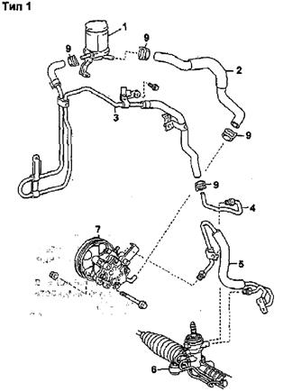 Снятие и установка насоса ГУР. Узлы и детали