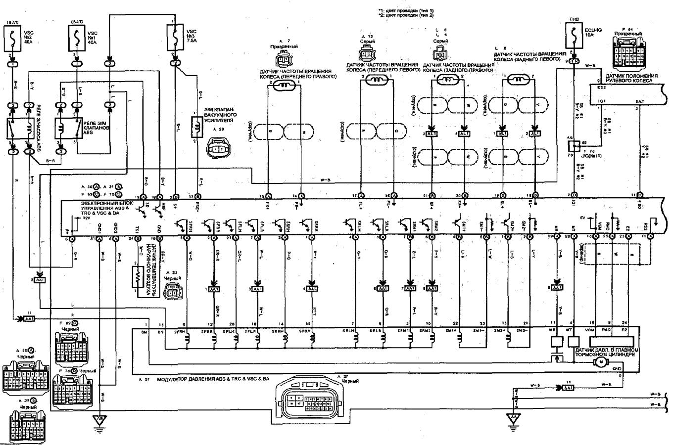 Схема Система курсовой устойчивости часть tech doc  Схема 23 1 Система курсовой устойчивости часть 1