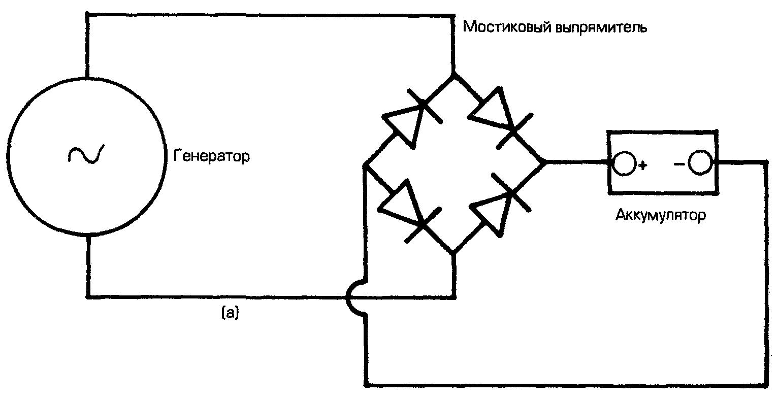 однополупериодный диодный мост схема