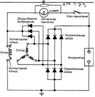 Что такое самовозбуждение в генераторе переменного тока?