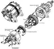 Устройство генератора переменного тока Bosch и Lucas