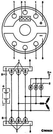 Что такое тепловой режим генератора переменного тока?