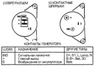 Какие производятся проверки генератора переменного тока?