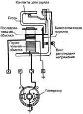 Как работает реле обратного тока генератора постоянного тока?