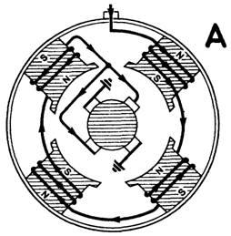 Устройство электродвигателя стартера