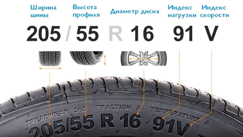 Маркировка автомобильных шин фото