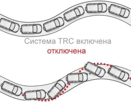 Система TRC включена