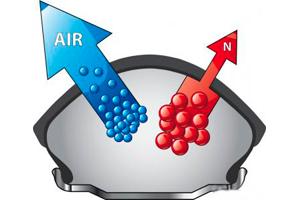 Кислород или азот