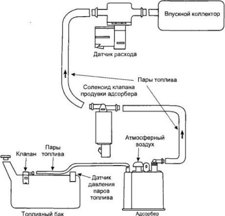 схема абсорбера