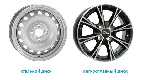 Стальные и легкосплавные диски