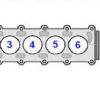 Как избежать или решить проблему первого цилиндра на Хайлендер?