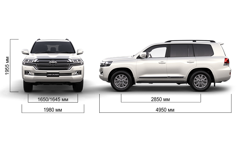 Обзор Toyota Land Cruiser 2020 года